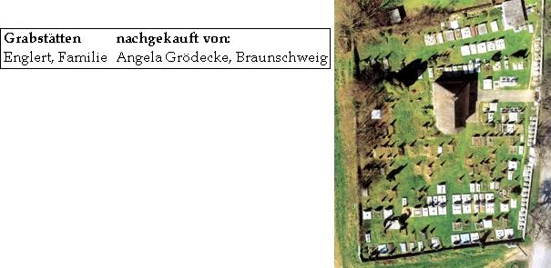 Hřbitov v Hostouni, kde byl pochován do rodinného hrobu, který později zakoupila paní Angela Grödeckeová z Braunschweigu