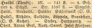 Záznam o škole v šumavském Zhůří pod Javornou, kde byl jeho otec pomocným učitelem, ve statistickém popise školních okresů Čech z roku 1884