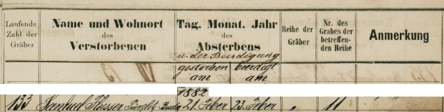 I v soupise hrobů rakovnické židovské matriky je Samuel Flusser, zesnulý 21. února roku 1882 a dva dny nato pochovaný, tím jediným z Křivoklátu