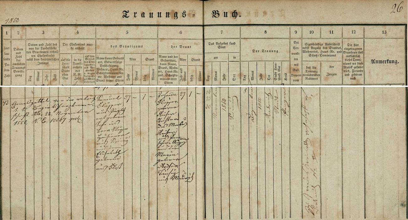Záznam rakovnické židovské matriky o svatbě Samuela Flussera z Křivoklátu v roce 1850