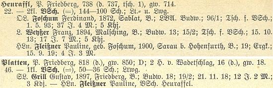 Jeho dcera Pauline, provd. Fleissnerová, v soupise německého učitelstva v Čechách figuruje tu v roce 1928 jako učitelka ručních prací v Blatné a v Přední Výtoni