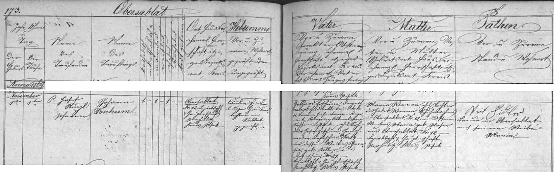 Záznam křestní matriky farní obce Záblatí (Obersablat) o narození otcově dne 1. listopadu roku 1869 (téhož dne byl ipokřtěn farářem Josefem Stürzlem) ve zdejším domě čp. 12 tehdejšímu feldvéblovi (šikovateli) 11. pěšího regimentu korunního prince Alberta von Sachsen Gotthardu Foschumovi (synu Josefa Foschuma, podruha v Řepešíně čp, 24, aTheresie, roz. Kollerové z Řepešína čp. 21) a jeho ženě Marii, dceři ševce v Záblatí čp. 12 Jakoba Wawry a Marie, roz. Moserové ze Záblatí čp. 12