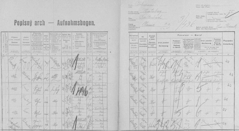 Arch sčítání lidu z roku 1921 pro stavení čp. 55 na Pláních - Emilův otec Leo tu žije už s macechou Aloisií, ale také se sestrou své prvé ženy Walburgy Ludmillou