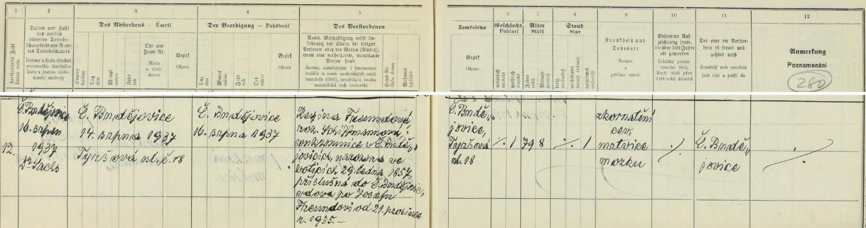 Záznam českobudějovické židovské matriky o úmrtí jeho matky