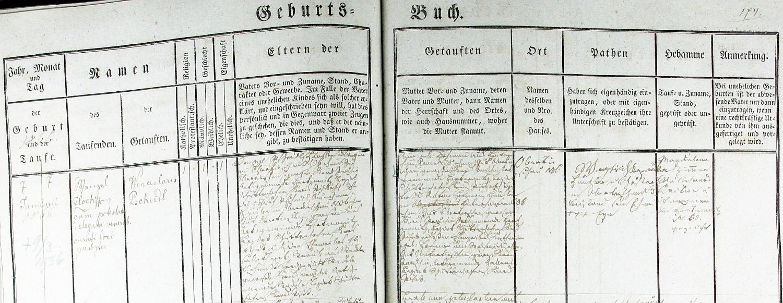 Záznam hartmanické křestní matriky o narození jejího otce 7. ledna 1866 v Hořejším Těšově (Oberteschau) čp. 36 s daty rodičů: otec Wenzl Pscheidl, chalupník v Hořejším Těšově, byl synem výminkáře na témže stavení Josefa Pscheidla a Elisabeth, roz. Straubové ze zaniklých dnes Stodůlek (Stadeln), matka Anna byla dcerou Antona Hofmanna ze Zadních Chalup (Hinterhäuser) čp. 28   blízko Hořejšíhoi Těšova a Kathariny, roz. Hofmannové z Mochova, kde její syn, jak víme z Anniných vzpomínek, 9. března roku 1936 skonal