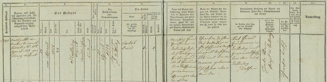 Podle tohoto záznamu židovské matriky z Koloděj nad Lužnicí (zde Kalladey) se tu narodil v domě čp, 44 dne 14. dubna roku 1856 a týden nato dostal po obřízce jméno Jakob Fried - novorozencův otec Markus Fried je tu uveden jako podomní obchodník (Hausierer) v Kolodějích a syn zdejšího podomního obchodníka Veita Frieda a jeho ženy Kathariny, roz. Springerové také odtud, chlapcova matka Theresia byla pak dcerou kolodějského mistra řeznického Leopolda Anscherlika a jeho ženy Marie, roz. Schüsserové z Koloděj - kmotrem a svědkem sandekovým či šámesovým (šámes byl pomocník v synagoze) se stali novorozencův děd Veit Fried (snad sám sandek, tj. kmotr držící při obřízce dítě na kolenou) a Herrmann Schüssler, obřízku provedl Jako (takto psáno) Stein, lékař v Kolodějích, porodní bábou byla Theresia Baschová