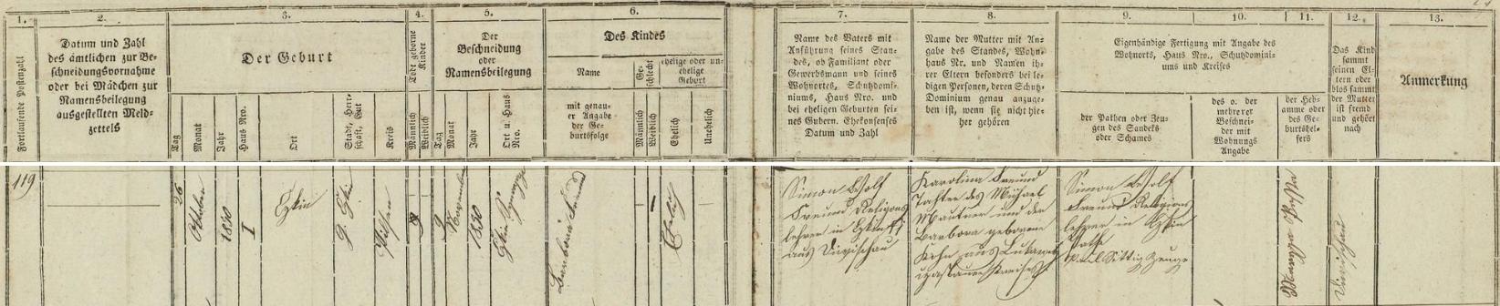 Záznam o jejím narození ve čkyňské židovské matrice