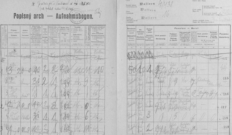 Arch sčítání lidu z roku 1921 pro volarský dům čp. 272 uvádí i jeho s už ovdovělou matkou