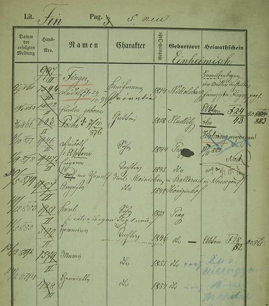 Pražská pobytová přihláška obchodníka Rudolfa Fingera uvádí i jeho syna a jmenovce, užívajícího později příjmení Frinke