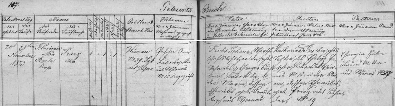 Záznam novohradské křestní matriky o narození otcově ve Štiptoni čp. 39