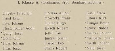 Ve výroční zprávě českobudějovického státního gymnázia pro školní rok 1906-1907 nacházíme v primě Adolfa Fürstenbauera, podle věku by to mohl být on - ještě o rok později je zaznamenán v sekundě třídního profesora Otto Wildera a pak stopa mizí