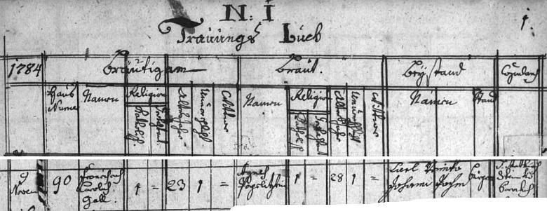 Záznam oddací matriky farní obce Rychnov nad Malší o jeho svatbě s Agnes Papelitzkou