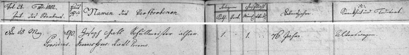 """Záznam rychnovské úmrtní matriky o skonu jeho otce Josepha, zdejšího """"školmistra"""", ve věku 76 let """"alterswegen"""", tj. kvůli stáří"""