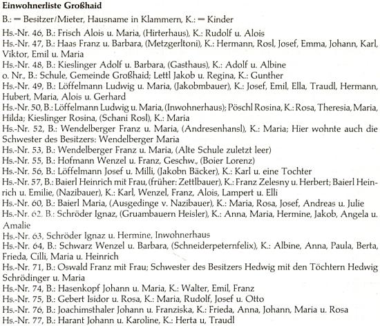 Seznam obyvatel Velkého Boru se stavením čp. 75, kde žili Isidor a Rosa Gebertovi s dětmi Marií, Rudolfem, Josefem a Ottou