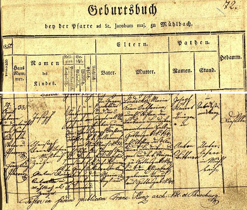 """Podle tohoto záznamu v křestní matrice farní obce Mühlbach (dnes Pomezí nad Ohří) narodil se tu v domě čp. 33 a byl v dnes devastovaném kostele sv. Jakuba i pokřtěn dne 19. dubna roku 1851 jako nemanželské dítě Marie Anny Lindackerové, nemanželské dcery Barbary Lindackerové, ovdovělé Hellové, z Božího Daru (Gottesgab) čp. 164, manželské dcery Andrease Lindackera, měšťana a c.k. štajgra, tj. důlního, v Božím Daru čp. 44 a Elisabeth, roz. Krausové rovněž z Božího Daru čp. 44 - nedatovaný přípis nás pak zpravuje o tom, že """"v přítomnosti duchovního advou svědků žádá si být jako otec dítěte zapsán pan Joseph Gerstendörfer, c.k. celní výběrčí v Mühlbachu čp. 33 (tj. vrodném domě chlapcově), manželský syn Josepha Gerstendörfera, forejšice (Fourierschütz), tj. důstojnického sluhy, u pěšího pluku hraběte Kolowrata v Chomutově (Komotau) a Marie Anny, roz. Voglové z Chomutova"""""""