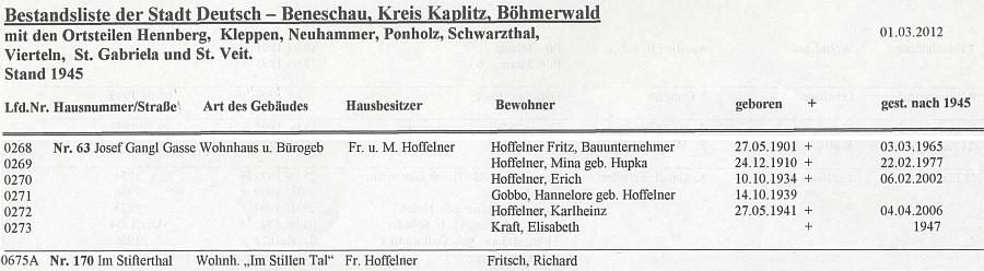 Seznam domů Německého Beněšova i s jejich majiteli v roce 1945 uvádí u domu čp. 63 také její jméno