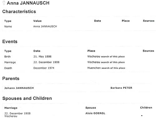 Podle záznamů na genealogickém webu zemřel otec v bavorském Mnichově v dubnu roku 1962, matka tamtéž v prosinci 1974