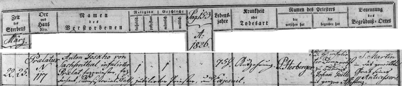 """Zápis českokrumlovské matriky o jeho úmrtí na zdejší prelatuře uvádí jeho jméno provázené tituly """"infulovaný prelát, arciděkan, konzistorní rada, jubilující kněz a exjezuita"""", přičemž """"infulovaný"""" znamená """"mající právo nosit mitru a berlu"""" - příčinou smrti pětasedmdesátníkovy byla tuberkulóza (Lungenschwindsucht), česky zvaná také """"souchotě"""", místem pak, kam byl mrtvý pochován, se stal hřbitov sv. Martina"""