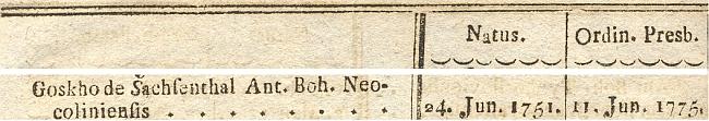 Záznam v Directoriu budějovické diecéze na rok 1823 uvádí místo (Bohemus Neocolinensis) a datum jeho narození anavíc i den, kdy byl vysvěcen na kněze