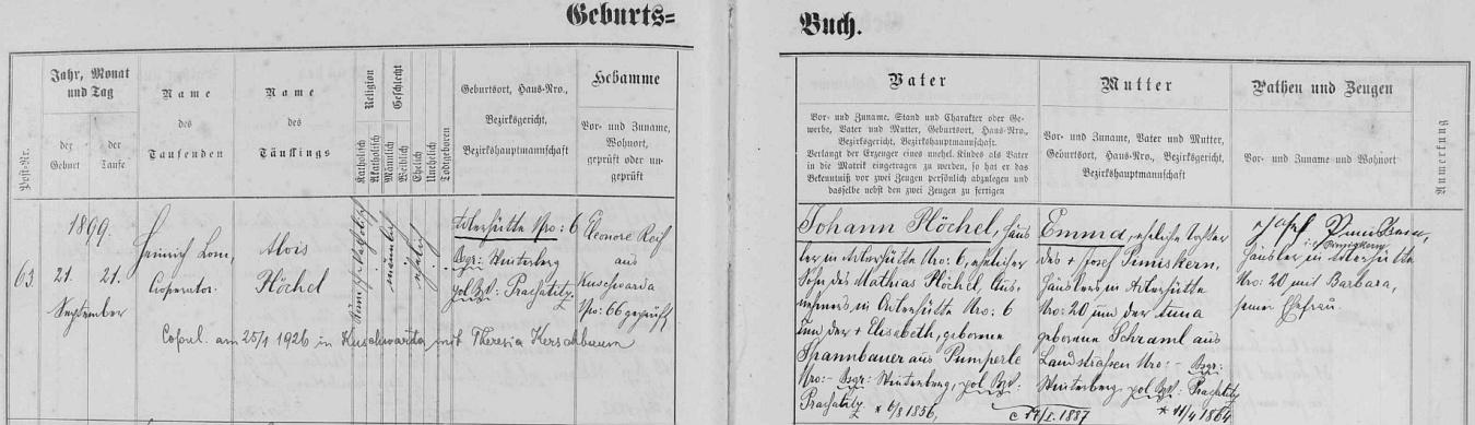 Záznam křestní matriky farní obce Kunžvart o narození jejího otce Aloise Plöchela v rodině Johanna Plöchela, chalupníka v Adlerhütte  čp. 6, syna výminkáře na témže stavení Mathiase Plöchela a jeho ženy Elisabeth, roz. Spannbauerové z Pumperle (dnešní Řasnice), jehož manželka a Aloisova matka Emma byla dcerou chalupníka vAdlerhütte Josefa Pimiskerna a jeho ženy Anny, rozené Schramlové ze zaniklé dnes osady Landstraßen (Silnice) - záznam, který podepsal křtící kněz Heinrich Lom, je doplněn přípisem o Aloisově kunžvartské svatbě s Theresií Kerschbaumovou dne 25. ledna roku 1926