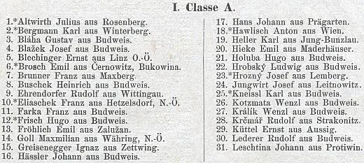 Jeho jméno mezi žáky I.A třídy českobudějovického německého gymnázia roku 1885