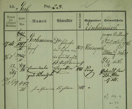 Jeho pražská policejní přihláška uvádí i datum jeho svatby s Emanuelou, roz. Klauček