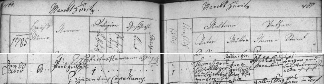 Záznam o jeho narození v křestní matrice farní obce Hořice na Šumavě