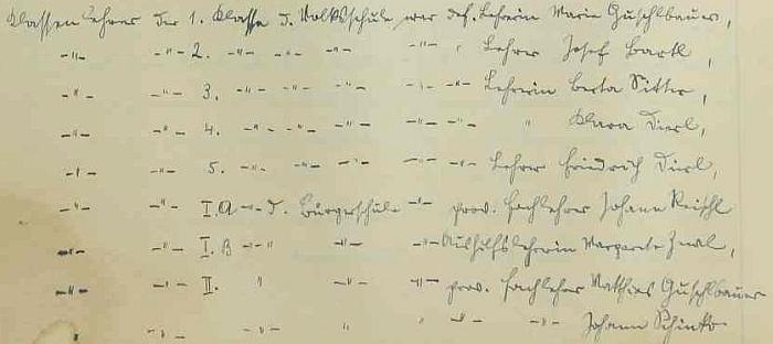 Od září roku 1938 učila jeho žena podle chvalšinské školní kroniky na zdejší obecné škole, on na měšťanské jako už dříve