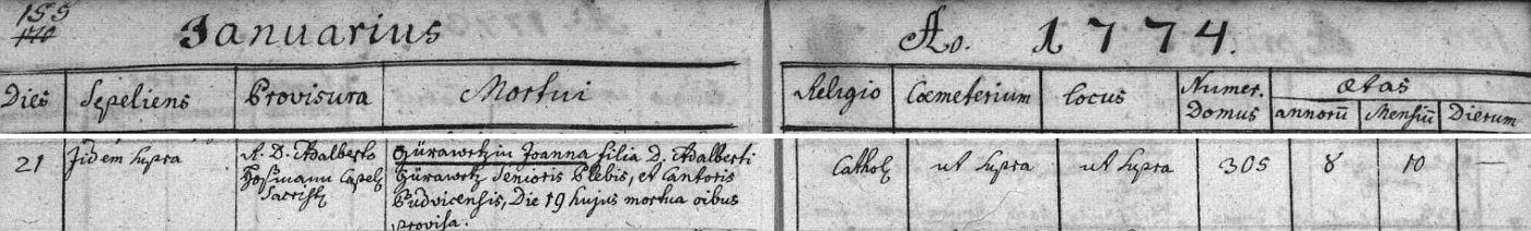 """O tom, jak podivně se vyvíjelo psaní jeho příjmení, svědčí zápis o úmrtí nejmladší sestry Jany v lednu roku 1774, vzáznamu českobudějovické úmrtní matriky zřetelně zapsané jako """"Gürawitzin Joanna filia D. Adalberti Gürawitz"""""""