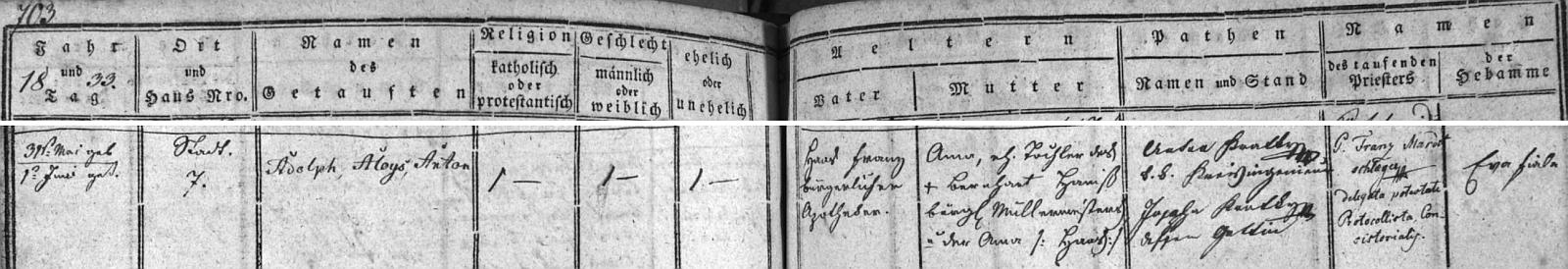 Záznam o jeho narození v českobudějovické matrice