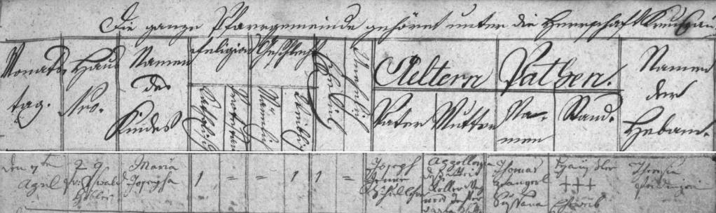 Záznam o matčině narození ve dnes zaniklé Zvonkové dne 7. dubna roku 1796