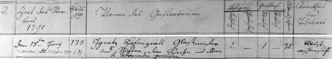 """Záznam hůrecké matriky o jeho skonu dne 18. června roku 1792 ho sice tituluje jako """"sklářského mistra azakladatele kostela, zaopatřeného všemi svátostmi"""", jeho příjmení je tu však kupodivu psáno Hafengrätl - jako příčina smrti pětasedmdesátiletého muže uvádí se voda na plicích"""