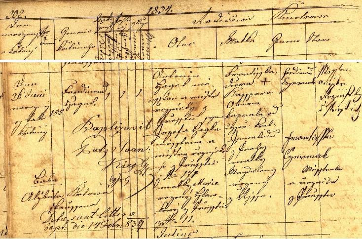 Česky psaný záznam o narození jeho otce v přeštické křestní matrice