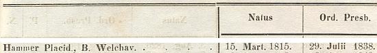 Záznam v Directoriu budějovické diecéze na rok 1865 uvádí místo (Bohemus Welchavensis) a datum jeho narození a navíc pak i den, kdy byl vysvěcen na kněze