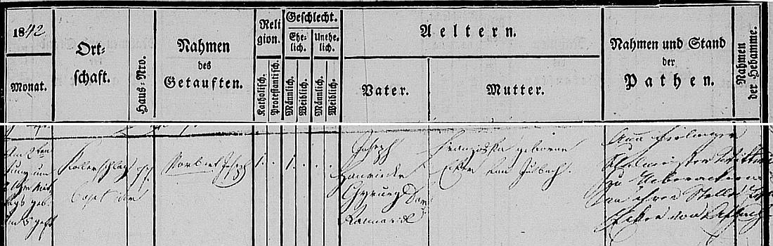 Záznam o jeho narození v křestní matrice farní obce Kollerschlag