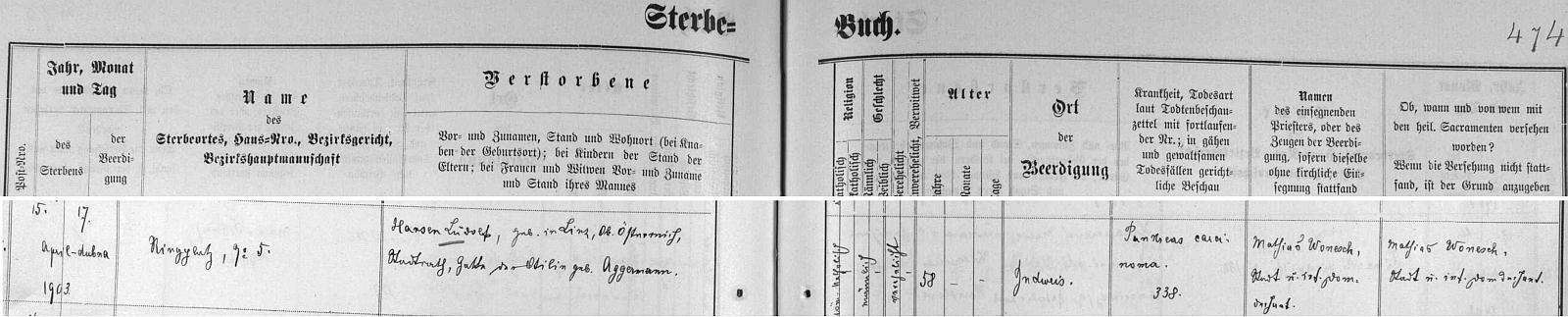 """V záznamu o úmrtí Ludolfa Edmunda Hansena v domě čp. 5 na českobudějovickém hlavním náměstí v """"Knize zemřelých"""" se dovídáme i příčinu úmrtí, kterou byl karcinom pankreasu"""