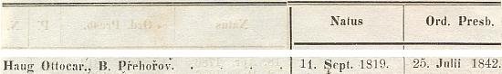 Záznam v Directoriu budějovické diecéze na rok 1865 uvádí místo (Bohemus Přehořovensis) a datum jeho narození a navíc pak i den, kdy byl vysvěcen na kněze