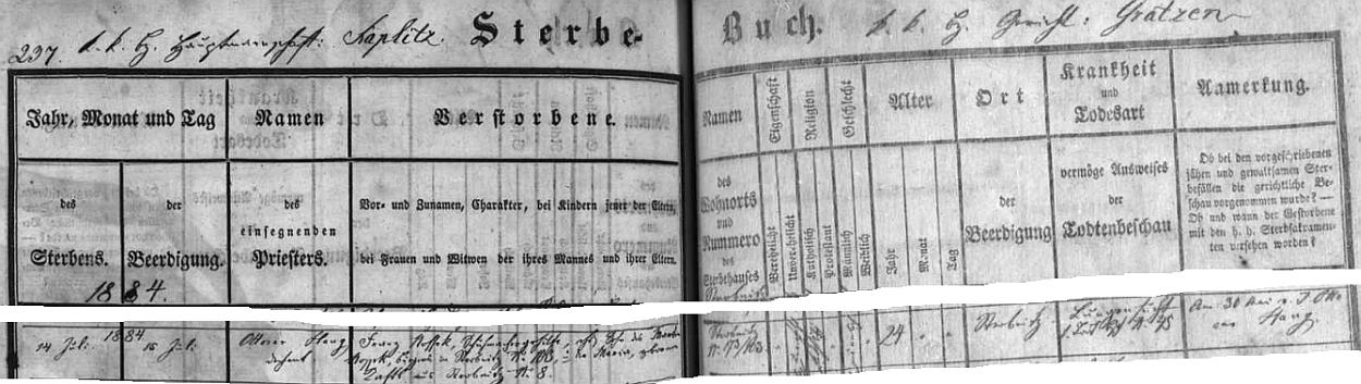 Naposledy před vlastním skonem pochovával ševcovského pomocníka Franze Nosseka...