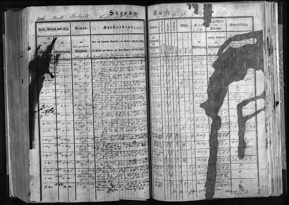 ... a opravdu podivné skvrny od inkoustu (či krve?) na dvoustraně předcházející jeho poslednímu zápisu vhornostropnické úmrtní matrice