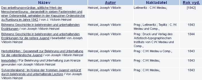 Záznamy jeho knižních titulů v katalogu Národní knihovny České republiky