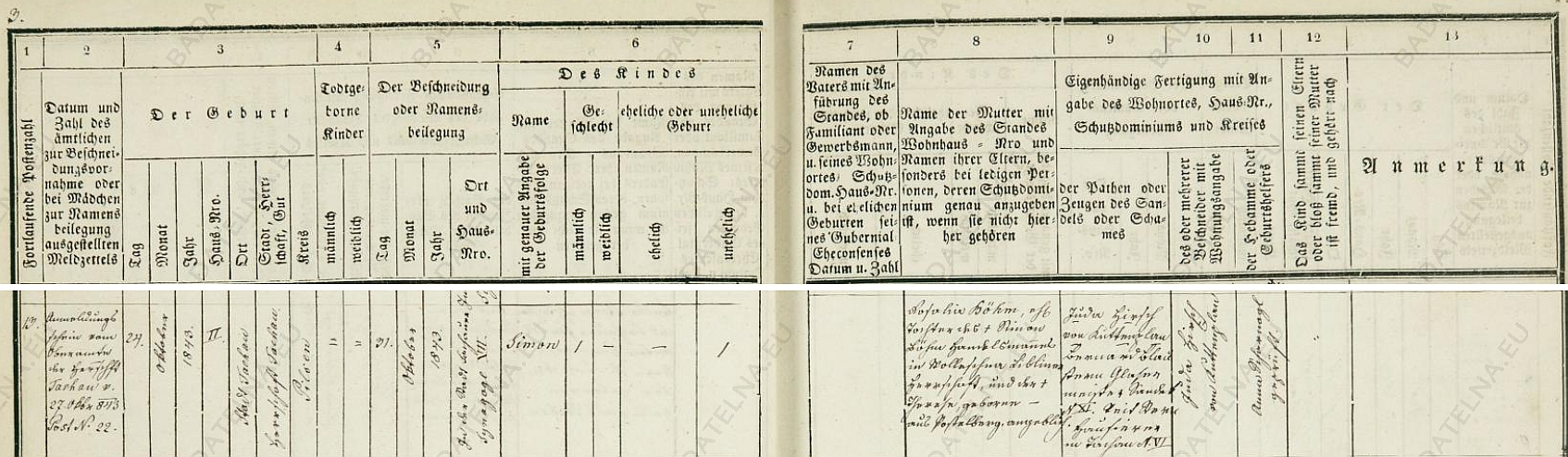 Pravděpodobný záznam o jeho narození v tachovské židovské matrice