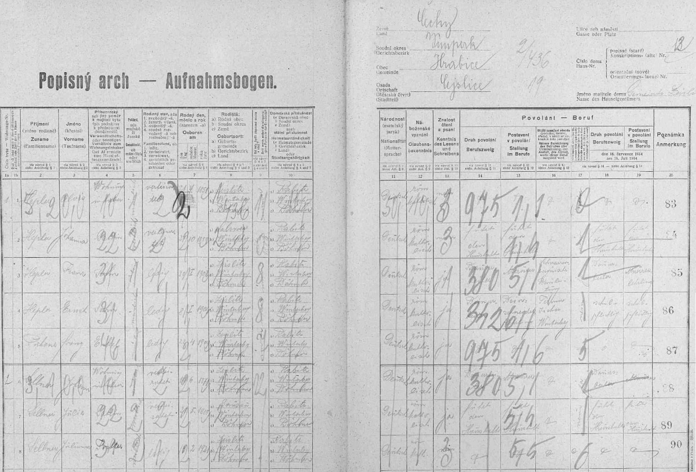 Arch sčítání lidu z roku 1921 pro cejsické stavení, kde bydlila rodina Heplerova