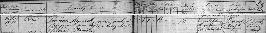 """Záznam v hlubocké Knize zemřelých, kde je titulován """"vrchní nadlesní Jeho Jasnosti Jana Adolfa ze Švarzenbergů"""""""