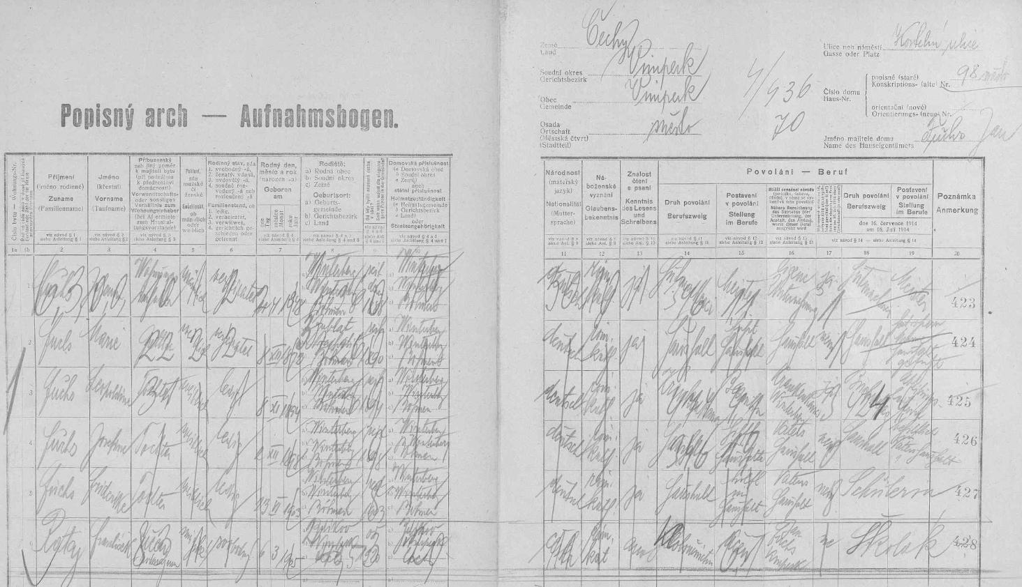 Popisný arch sčítání lidu z roku 1921 pro vimperský dům čp. 98 v Kostelní ulici zaznamenává rodinu Johanna a Marie Fuchsových se třemi jejich dcerami a českým podnájemníkem, učněm ve Fuchsově kloboučnictví