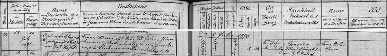 Záznam v matrice farní obce Malonty o úmrtí jejího bratra Franze osm měsíců po narození uvádí jako příčinu smrti psotník a dovídáme se z něho i data jejích rodičů a čp. 13 jejího rodného stavení