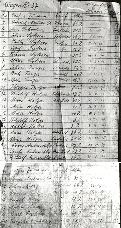 """Vagon č. 37, jímž """"heim ins Reich"""" putoval i """"švec"""" Rudolf Holzer se svou ženou Marií - jemu bylo 47 let, jí o 5 let méně, čtyřem dětem od 3 do 12 let"""