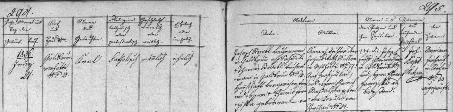 Záznam kvildské křestní matriky o narození otcově 21. června 1836 na Zlaté Studni (Goldbrunn)