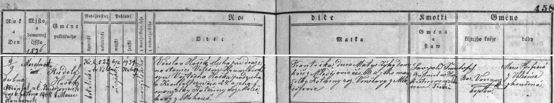 Záznam velešínské matriky o jeho markvartickém narození a velešínském křtu s přípisem o jeho českobudějovické svatbě