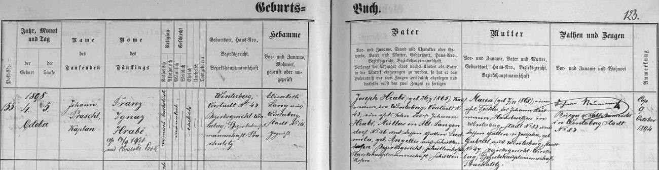 """Narodil se 4. října 1898 a den nato byl pokřtěn jako Franz Ignaz Hrabě - na rozdíl od záznamu o svatbě rodičů je tu jako matka jeho otce Josepha Hraběte uvedena Ludmila, roz. Angellis ze Sušice a lze těžko zjistit, o čí omyl tu běží - z přípisu pak seznáváme i datum svatby Hrabětovy s Charlottou Pockovou dne 14. září roku 1931 - ženichovi bylo 33 let a za 4roky se mu měl narodit syn, který si po své prabábě nepochybně rozšířil příjmení po otci na """"Hrabě de Angelis"""""""