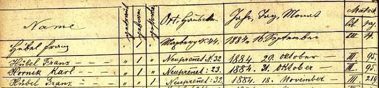 Jen na podzim roku 1884 si lze v indexu maxovské matriky vybrat hned ze tří novorozenců jménem Franz Hübel (později se příjmení vyskytuje jako Hübl) z Maxova i Nového Spálence